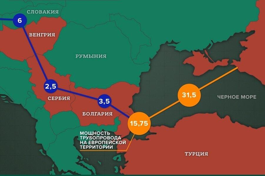 Эксперт назвал причину истерики Украины из-за соглашения «Газпрома» и Венгрии